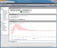 Primergy | Monitoring